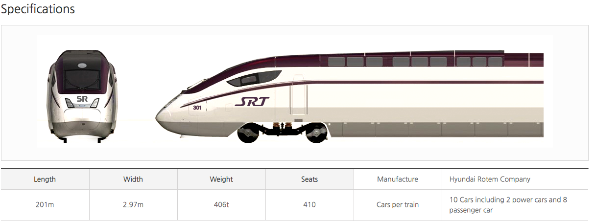 SRT Train Specification